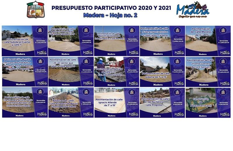CONOCE LOS PROYECTOS PARA LAS ELECCIONES DEL PRESUPUESTO PARTICIPATIVO 2020 Y 2021